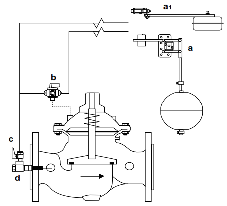 Vhfdipmeter further Generator Onan Wiring Circuit Diagram additionally Industrial Wiring Diagrams likewise 15333 in addition 3 Phase Square D Motor Starter Wiring Diagram. on start stop schematic