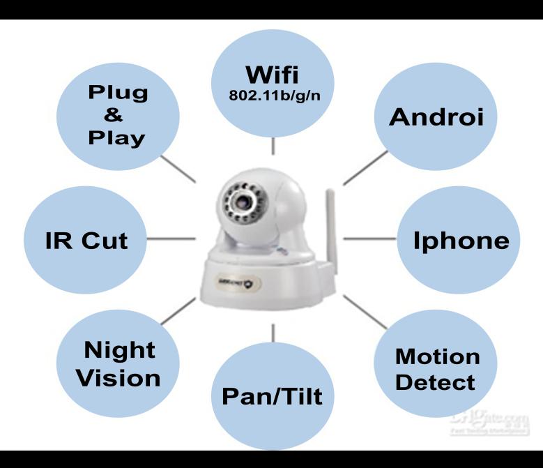 Ưu điểm vượt trội dòng sản phẩm camera quan sát ip độc lập mang thượng hiệu thiết bị an ninh escort
