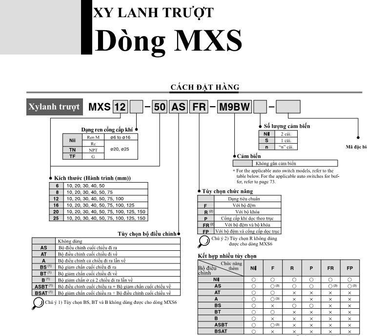 Xi lanh khí nén SMC, dòng MXS