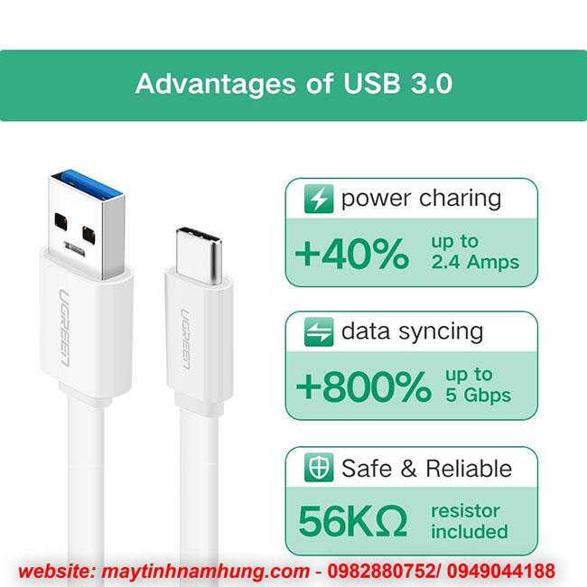 Dây kết nối điện thoại cổng USB type C