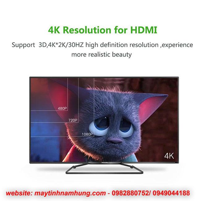 Cáp kết nối máy chiếu cho Asus Transformer Book (micro HDMI to VGA, HDMI)
