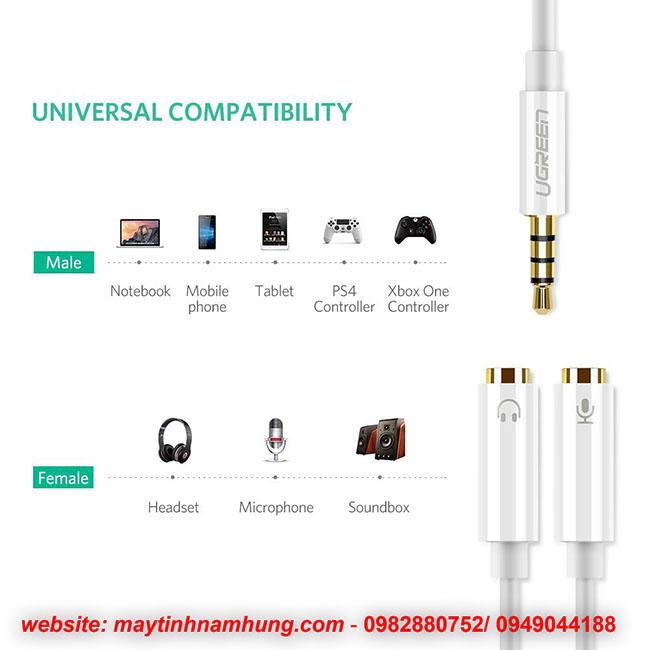 kết nối mic với diện thoại