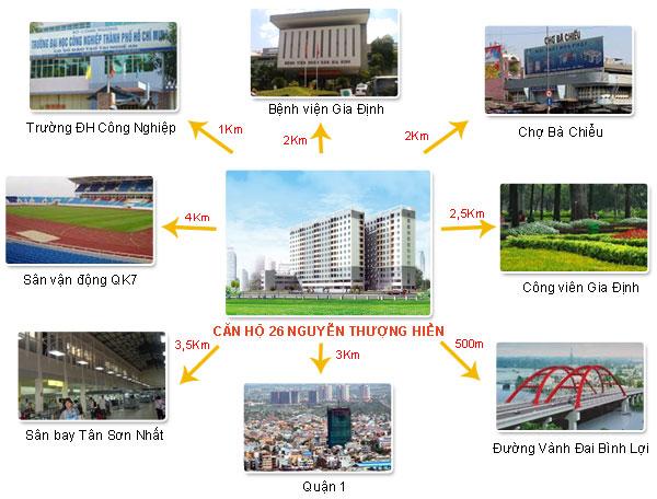 Tiện ích căn hộ 26 Nguyễn Thượng Hiền