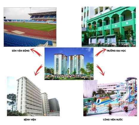 Tiện ích Căn hộ 155 Nguyễn Chí Thanh