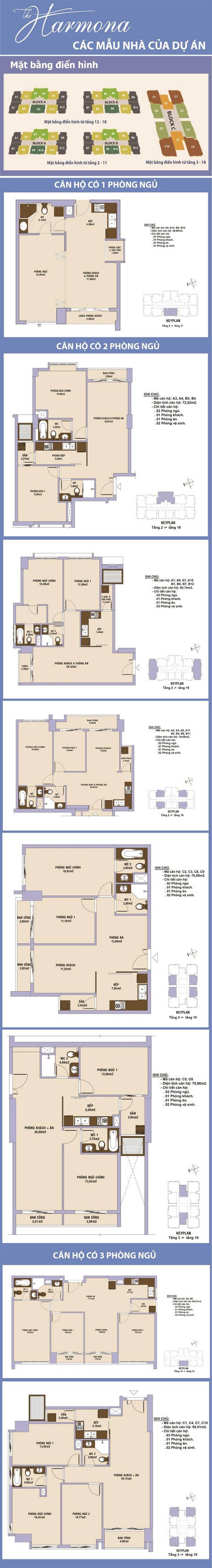 Mẫu căn hộ the Haroma