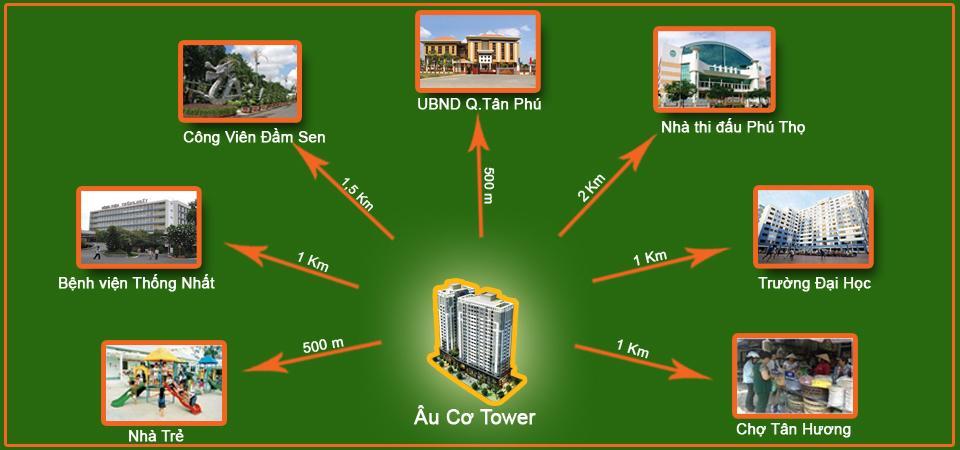 Tiện ích Âu Cơ Tower