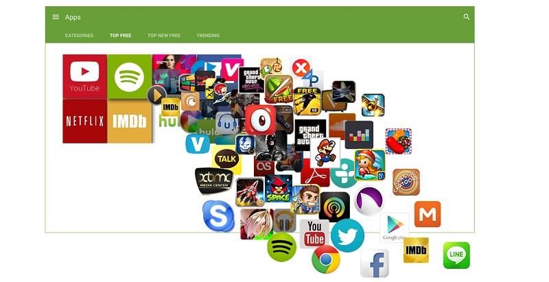kho-ung-dung-google-play