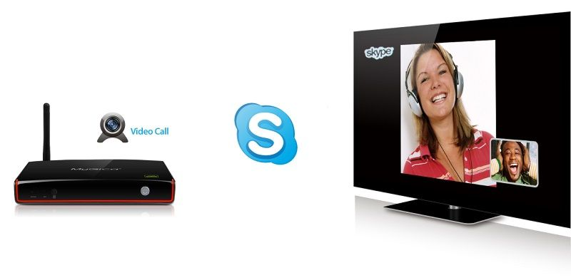 video-call-mygica-1800e-plus