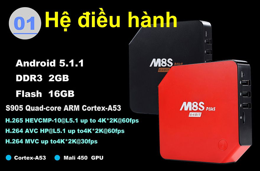 android-tv-box-m8s-plus