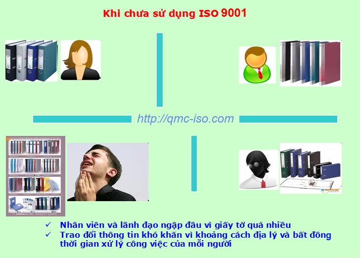Khó khăn khi triển khai ISO 9001:2008