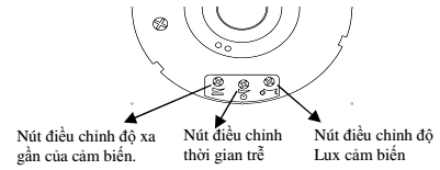 Cảm ứng vi sóng RS01 | RS01 | Cảm ứng vi sóng | Cảm ứng xuyên vật cản