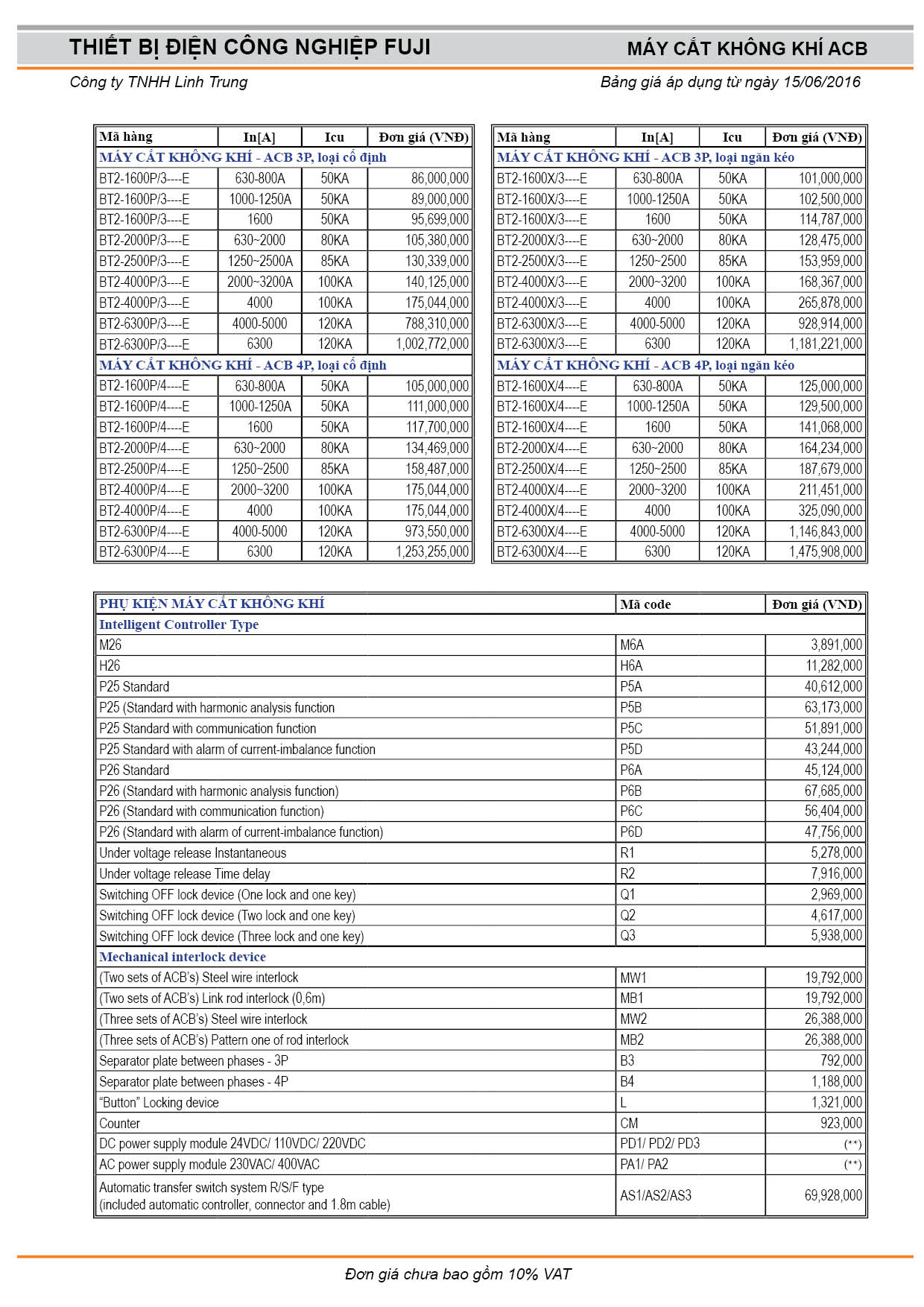 Bảng giá ACB Fuji, ACB BT2 Fuji