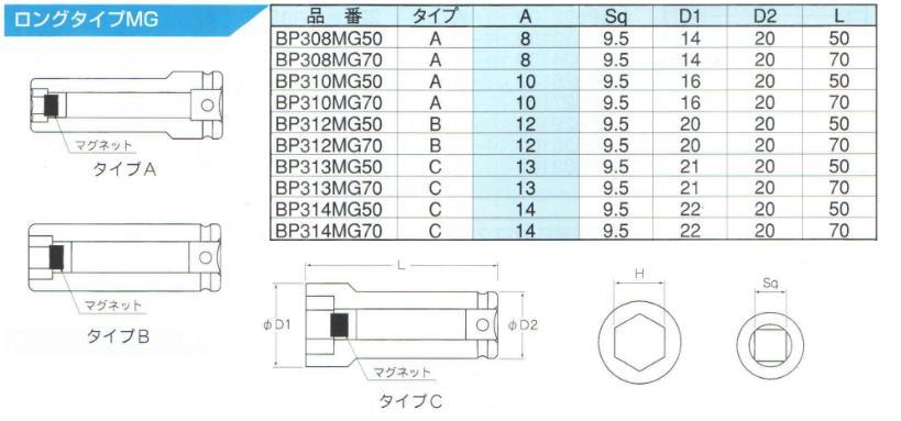 Đầu tuýp nam châm 3/8 inch, BP308MG50 Bix Nhật, đầu tuýp có nam châm,