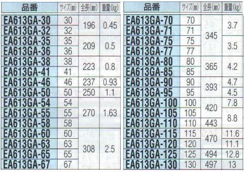 Thông số sản phẩm tròng đóng, tròng đóng Netsuren, tròng đóng ESCO, EA613GA-36, tròng đóng số 36mm