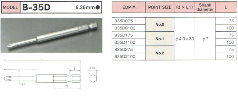 Mũi bits tô vít 4 cạnh, đầu bits tô vít, đầu bits chiều dài 75mm, đuôi lục giác cỡ 6.35mm, B-35D BIX Nhật bản