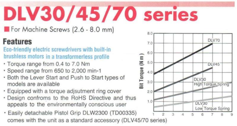 Tô vít cân lực với dải lực 0.4-3.0Nm, tô vít lực Delvo, DLV30SP, DLV30SP-MKG