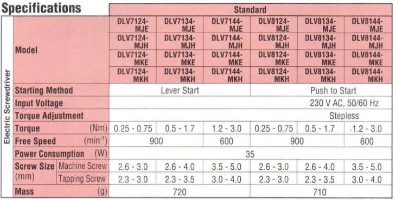 Delvo DLV7144-MKE, tô vít lực Delvo, tô vít cân chỉnh lực, tô vít điện Delvo, dải lực 1.2-3.0Nm
