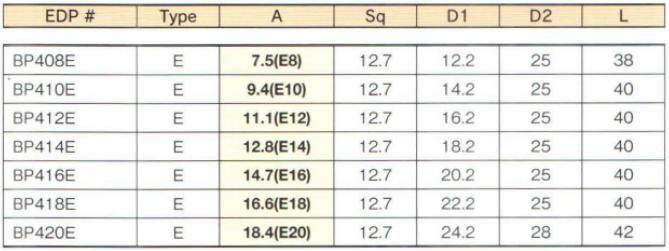Đầu khẩu E loại 1/2 inch, đầu khẩu E từ E8 đến E20, BP408E, BP412E, BP416E, BP420E