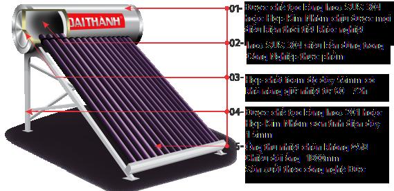 Bình nước nóng năng lượng mặt trời Tân Á- Vn-mart.com