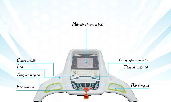 Bảng điều khiển thiết kế trực quan