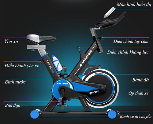 cấu tạo xe đạp thể dục Spin Bike JN 55