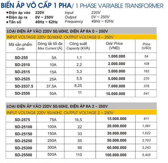 bảng giá biến áp vô cấp lioa 1 pha