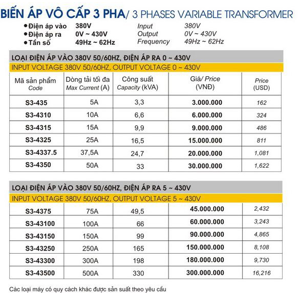 bảng giá biến áp vô cấp lioa 3 pha các loại