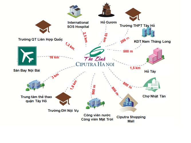chung cư Ciputra - liền kề biệt thự Ciputra