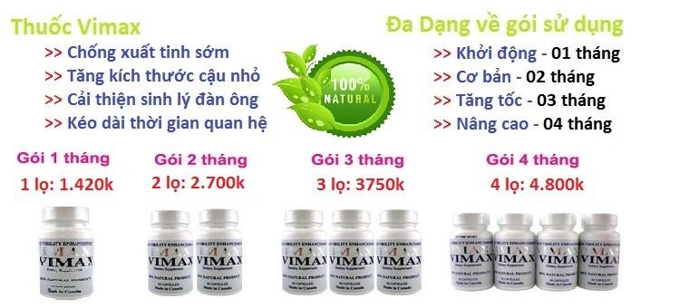 Giá thuốc Vimax Pills