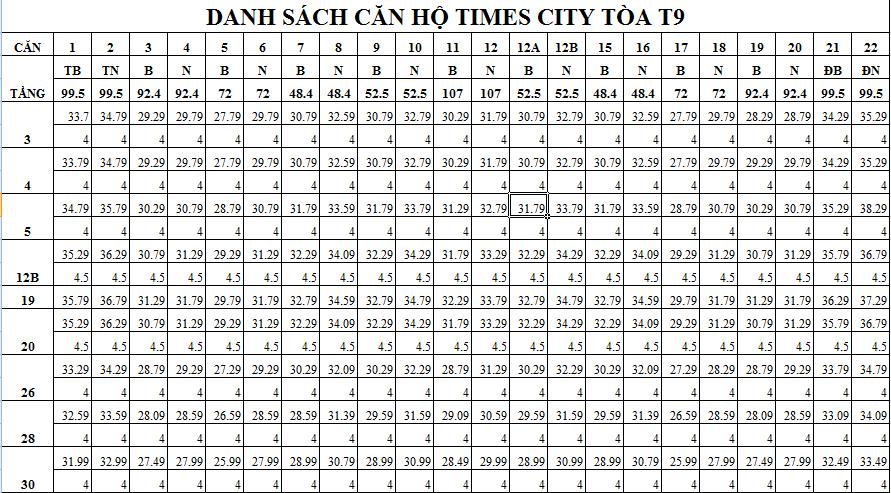 Danh sách căn hộ tòa T9 Times city