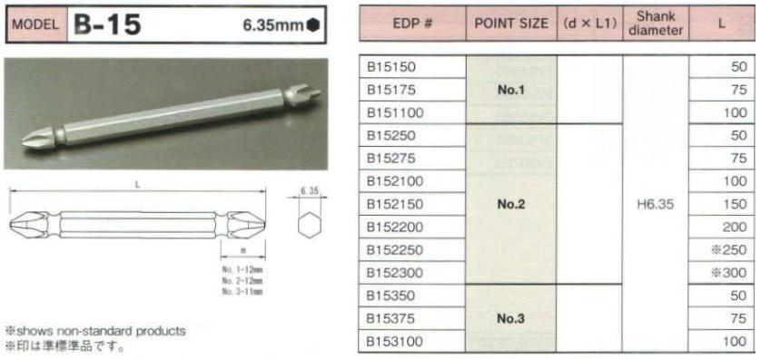 Mũi bits 2 đầu dạng tô vít, BiXB-15, thanh vặn vít loại 2 đầu, mũi tô vít số 1, mũi tô vít số 2, mũi tô vít số 3