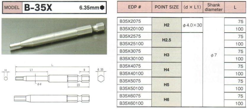 Đầu bit kujc giác chân 6.35mm, đầu bits lục giác chìm, bit lục giác cỡ H1.5 đến H6,