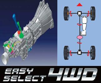 easy-select-triton