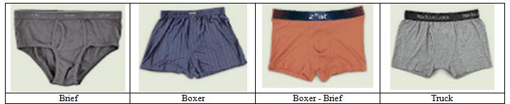 Các kiểu quần lót cho nam