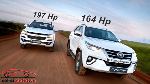 So sánh Toyota Fortuner và Chevrolet Trailblazer