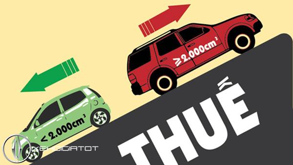 Thuế xe ô tô mới tăng nhiều giảm ít