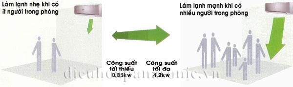 điều hòa panasonic 1 chiều 18000BTU C18pkh
