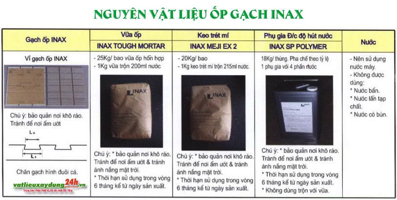 Nguyên vật liệu ốp gạch INAX