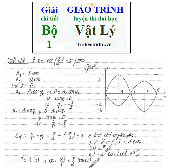 Đề+Lời giải chi tiết bộ giáo trình ôn thi đại học Vật Lý phần dao động cơ