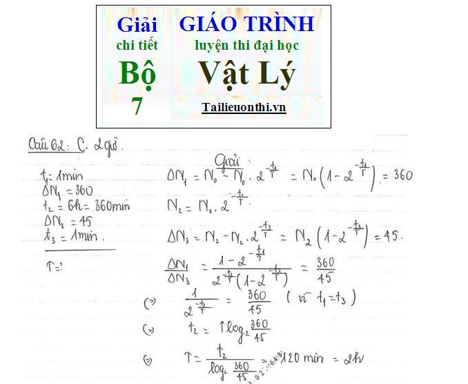 Đề+Lời giải chi tiết bộ giáo trình ôn thi đại học Vật Lý phần hạt nhân nguyên tử