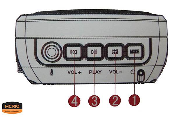 máy trợ giảng Unizone 9288F2 mcrio.vn
