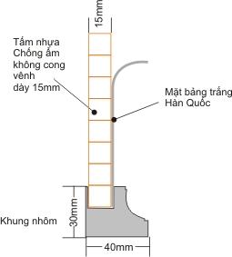 Ket_cau_bang_tu_trang