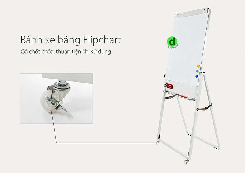 bảng flipchart up side down