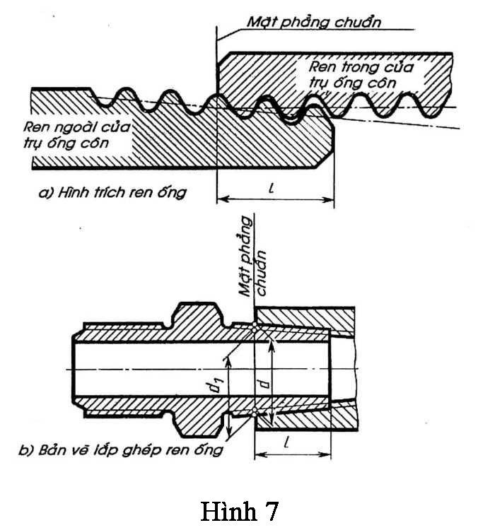 Mối ghép REN thường biểu diễn mặt cắt dọc trụ ren, trên hình cắt phần ăn khớp ưu tiên vẽ ren ngoài
