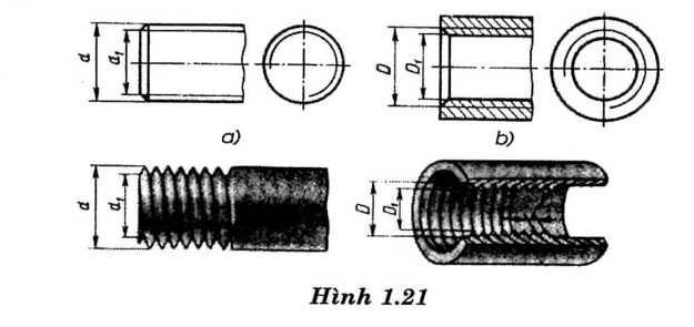 Quá trình hoàn chỉnh việc vẽ rén ốc cũng có lịch sử riêng từ phức tạp đến đơn giản
