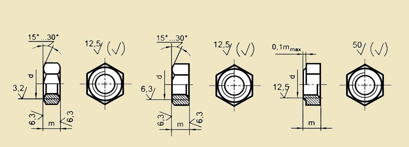 Chi tiết ren của đai ốc