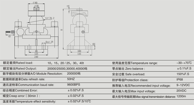 QS-D 30 tấn