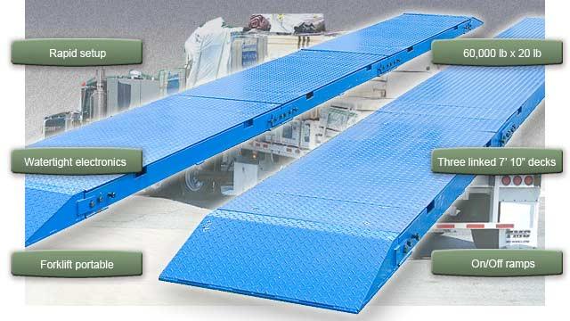 Cân xe tải 5 - 40 tấn dạng đơn giản