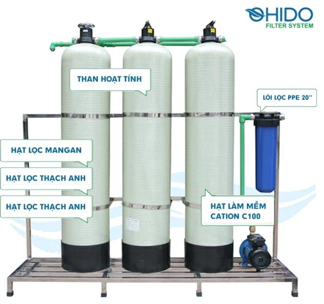 Lọc nước sinh hoạt hiệu quả với hệ thống lọc đầu nguồn