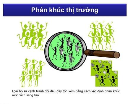 8-buoc-de-tro-thanh-vua-ban-hang-online-2015-2